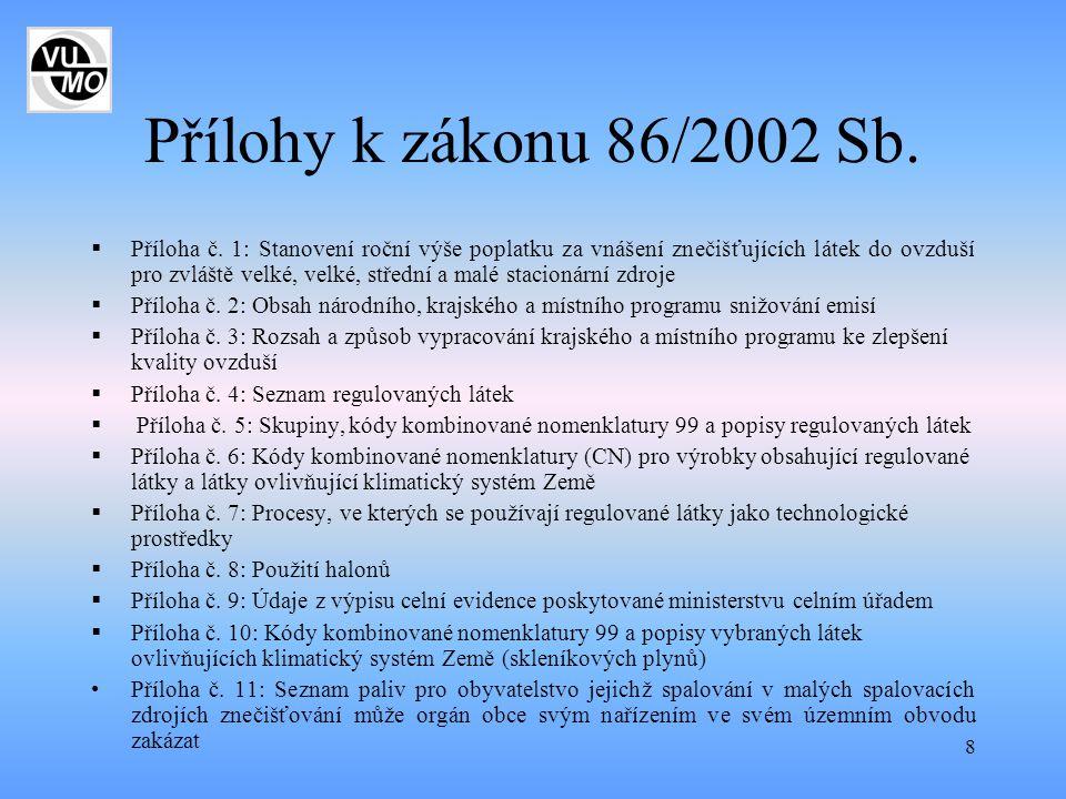 Přílohy k zákonu 86/2002 Sb.