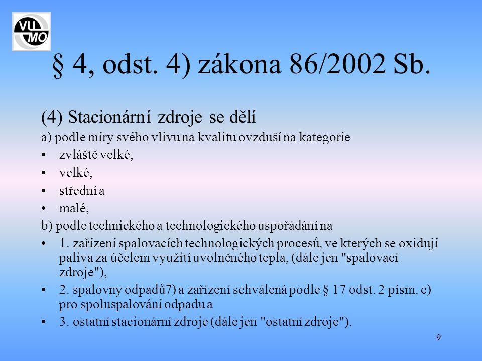 § 4, odst. 4) zákona 86/2002 Sb. (4) Stacionární zdroje se dělí