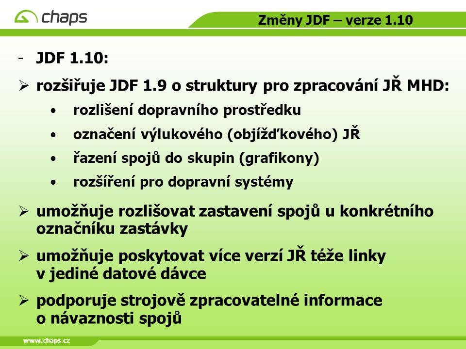 rozšiřuje JDF 1.9 o struktury pro zpracování JŘ MHD: