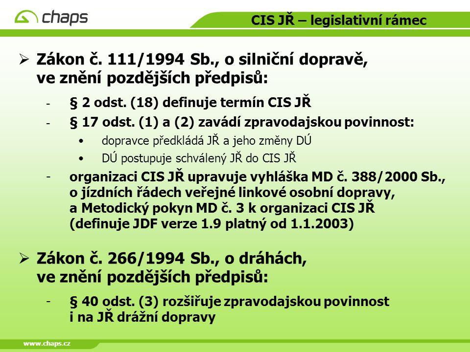 CIS JŘ – legislativní rámec