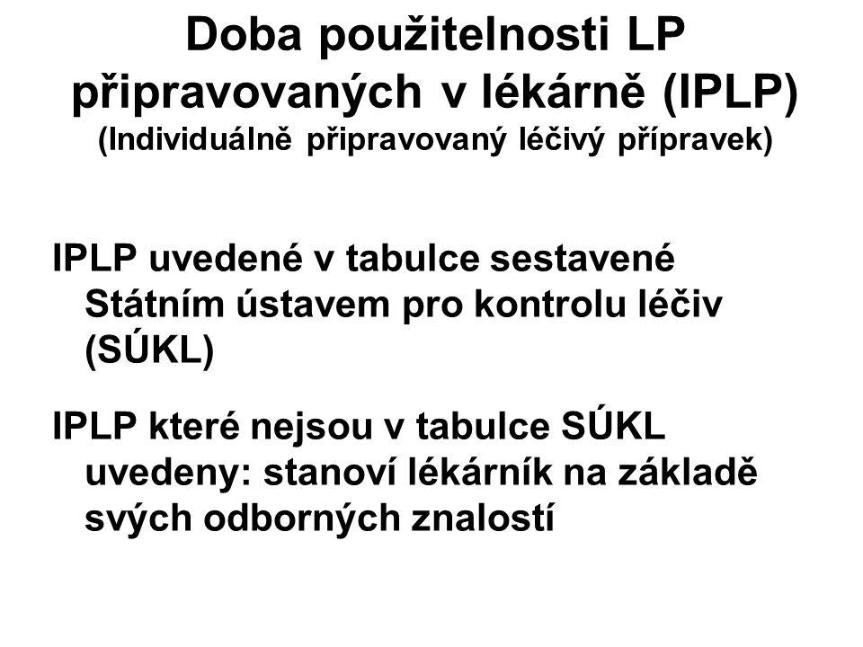 Doba použitelnosti LP připravovaných v lékárně (IPLP) (Individuálně připravovaný léčivý přípravek)