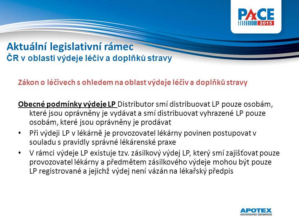 Aktuální legislativní rámec