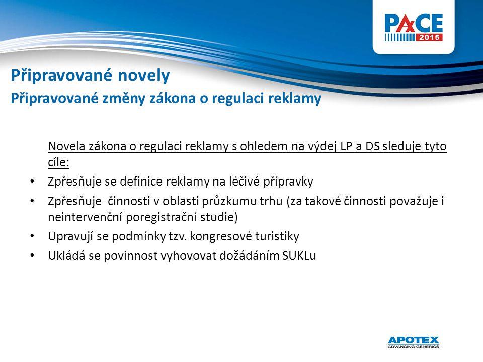 Připravované novely Připravované změny zákona o regulaci reklamy
