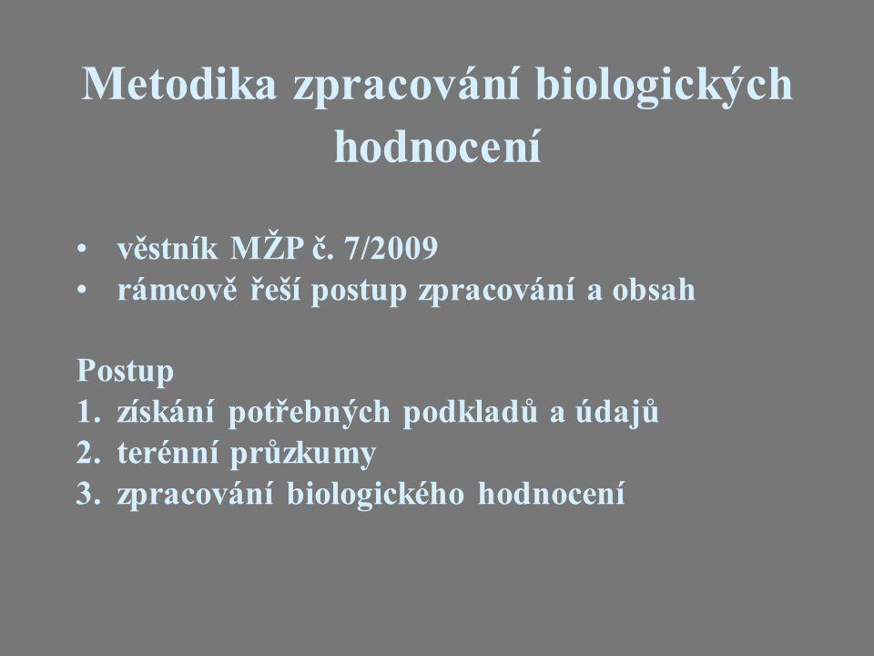 Metodika zpracování biologických hodnocení
