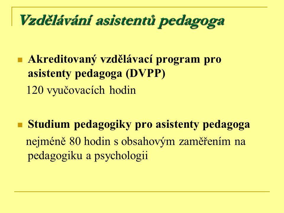 Vzdělávání asistentů pedagoga