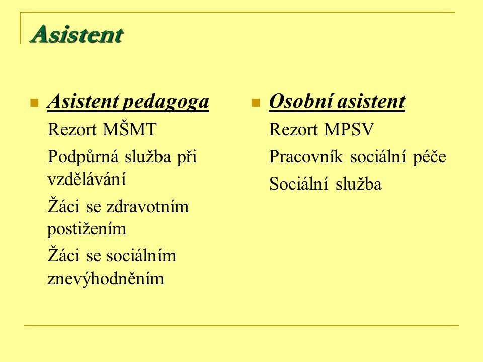 Asistent Asistent pedagoga Osobní asistent Rezort MŠMT