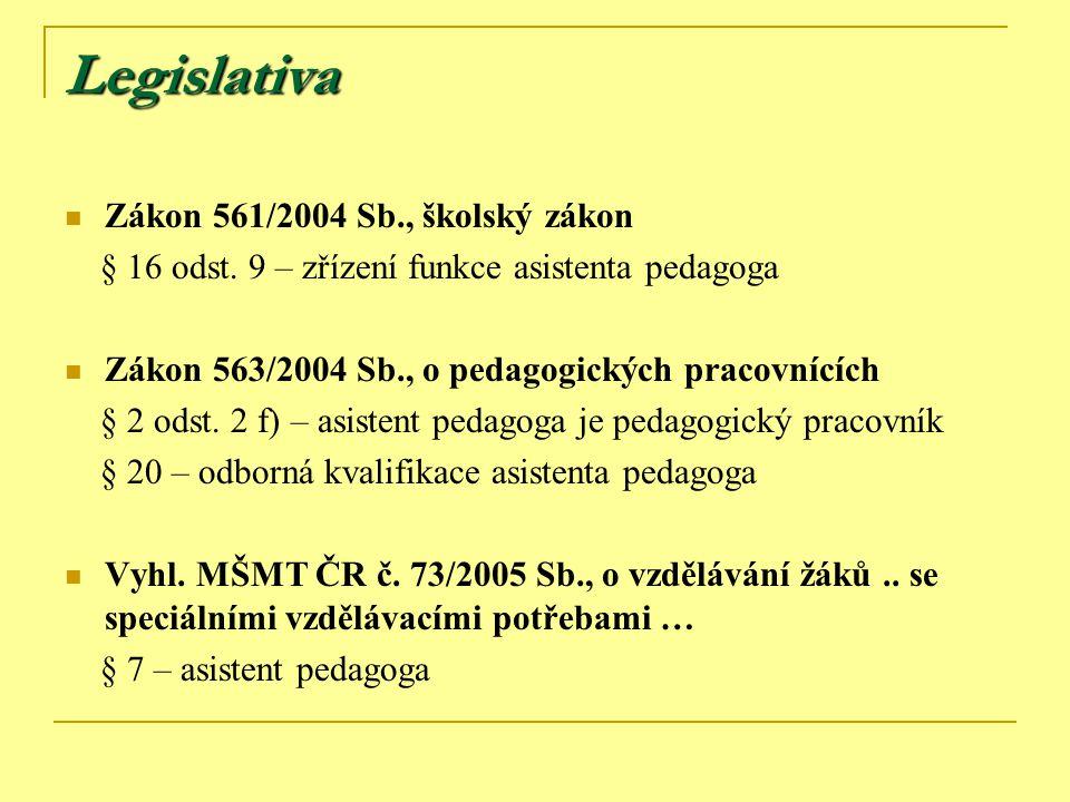 Legislativa Zákon 561/2004 Sb., školský zákon