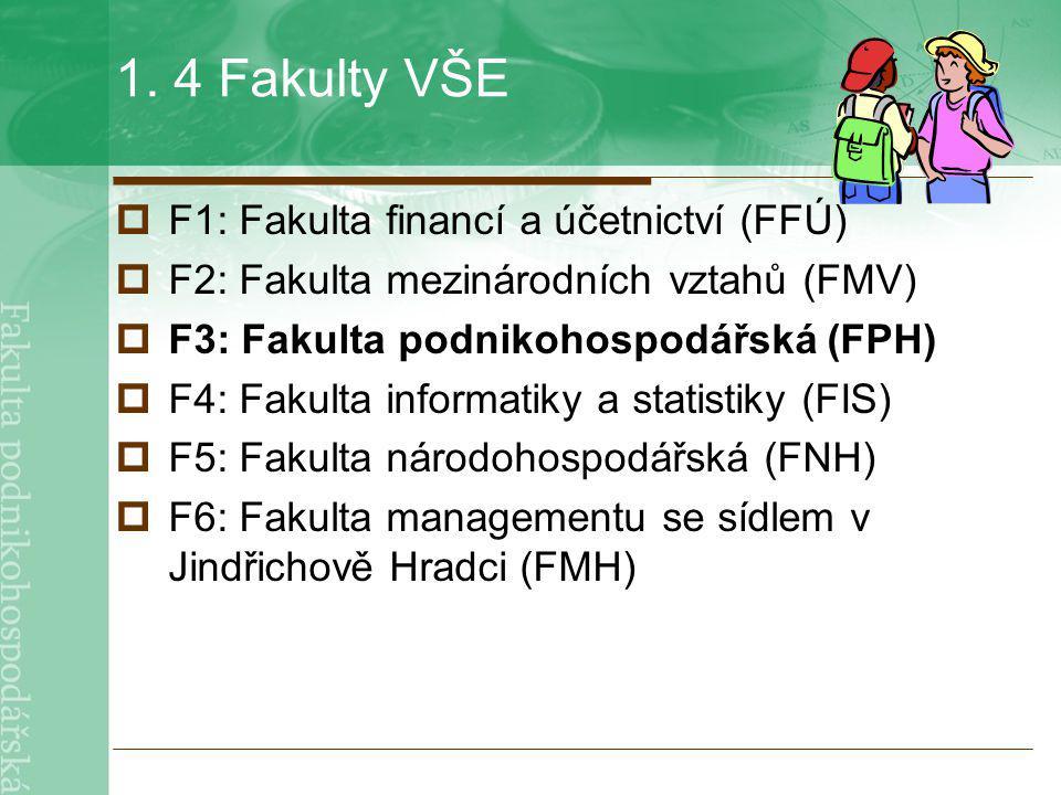 1. 4 Fakulty VŠE F1: Fakulta financí a účetnictví (FFÚ)
