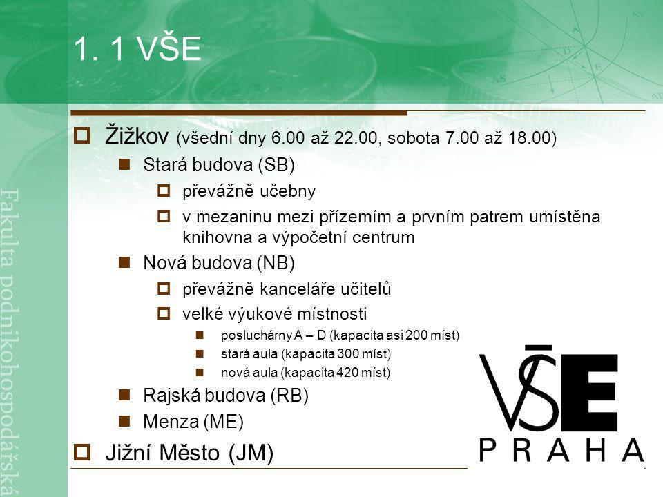 1. 1 VŠE Žižkov (všední dny 6.00 až 22.00, sobota 7.00 až 18.00)