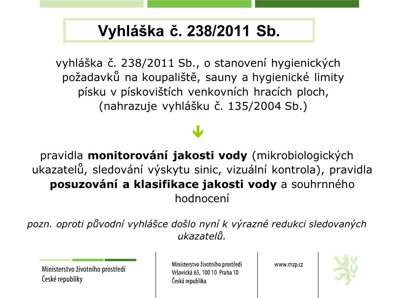 Vyhláška č. 238/2011 Sb.