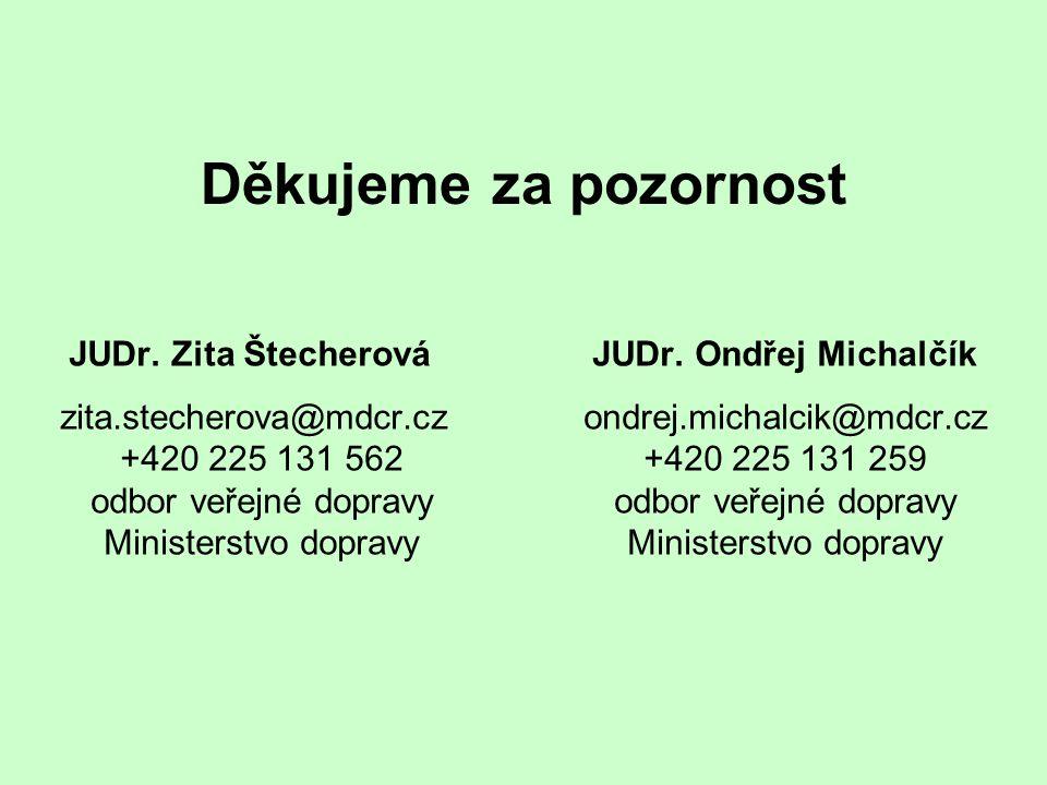 JUDr. Zita Štecherová JUDr. Ondřej Michalčík