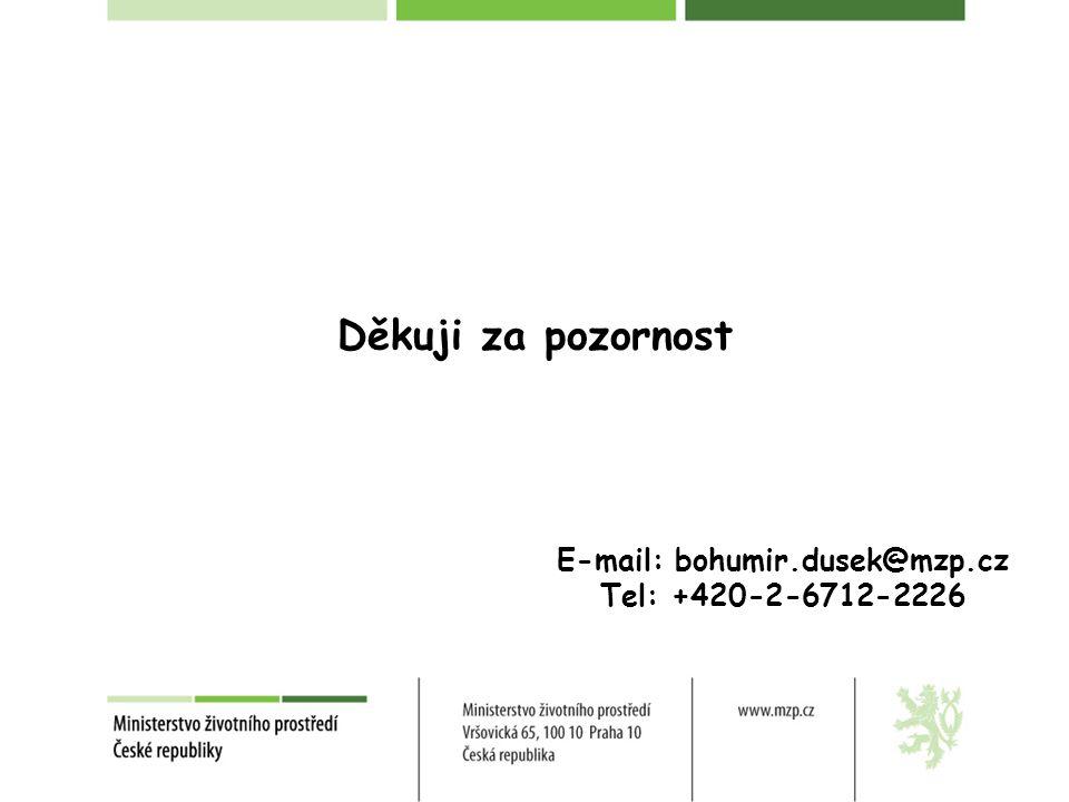 E-mail: bohumir.dusek@mzp.cz Tel: +420-2-6712-2226