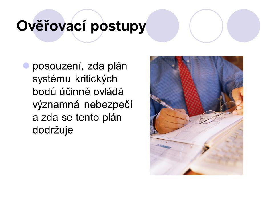 Ověřovací postupy posouzení, zda plán systému kritických bodů účinně ovládá významná nebezpečí a zda se tento plán dodržuje.