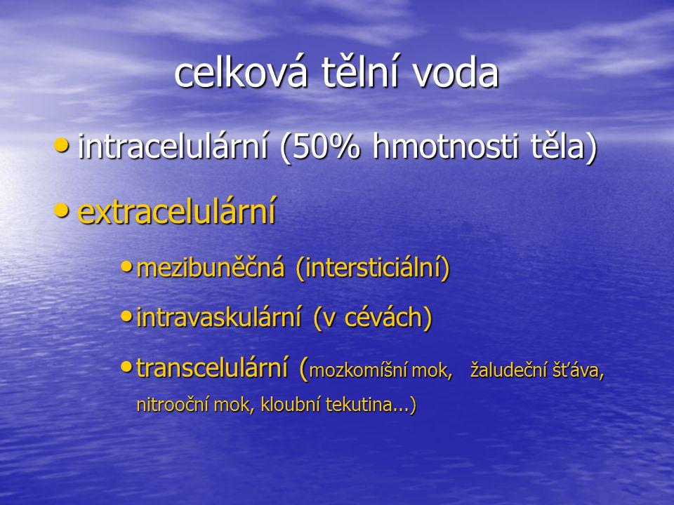 celková tělní voda intracelulární (50% hmotnosti těla) extracelulární
