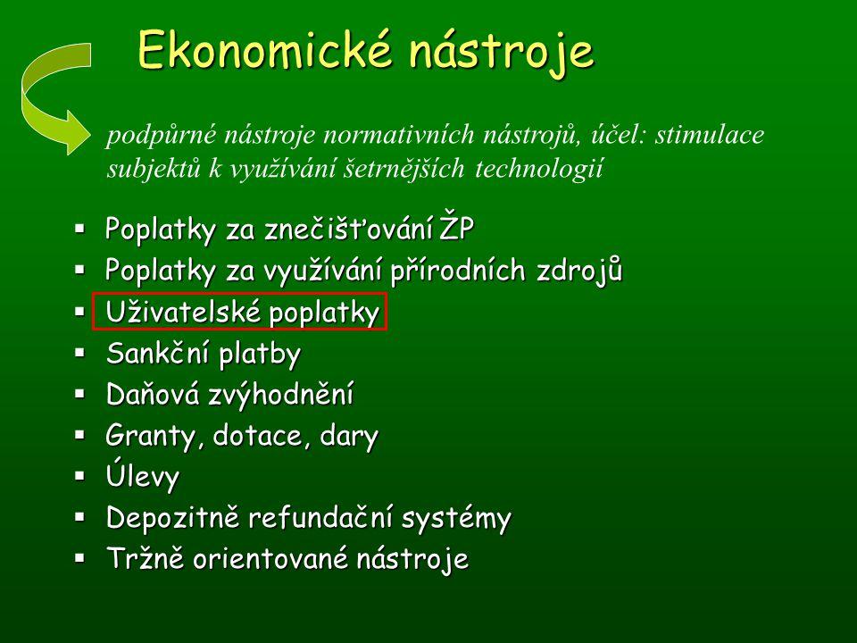 Ekonomické nástroje podpůrné nástroje normativních nástrojů, účel: stimulace. subjektů k využívání šetrnějších technologií.