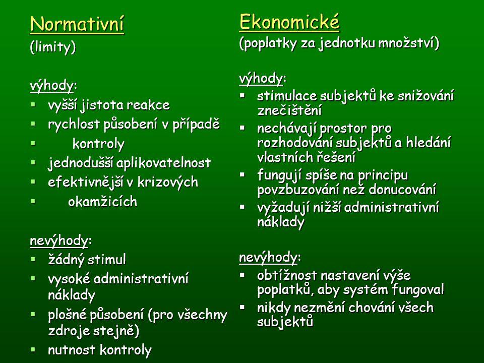 Normativní Ekonomické (limity) (poplatky za jednotku množství) výhody: