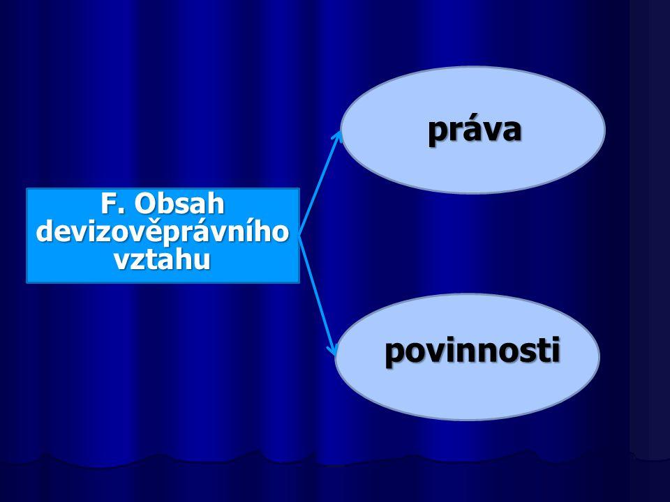 F. Obsah devizověprávního vztahu
