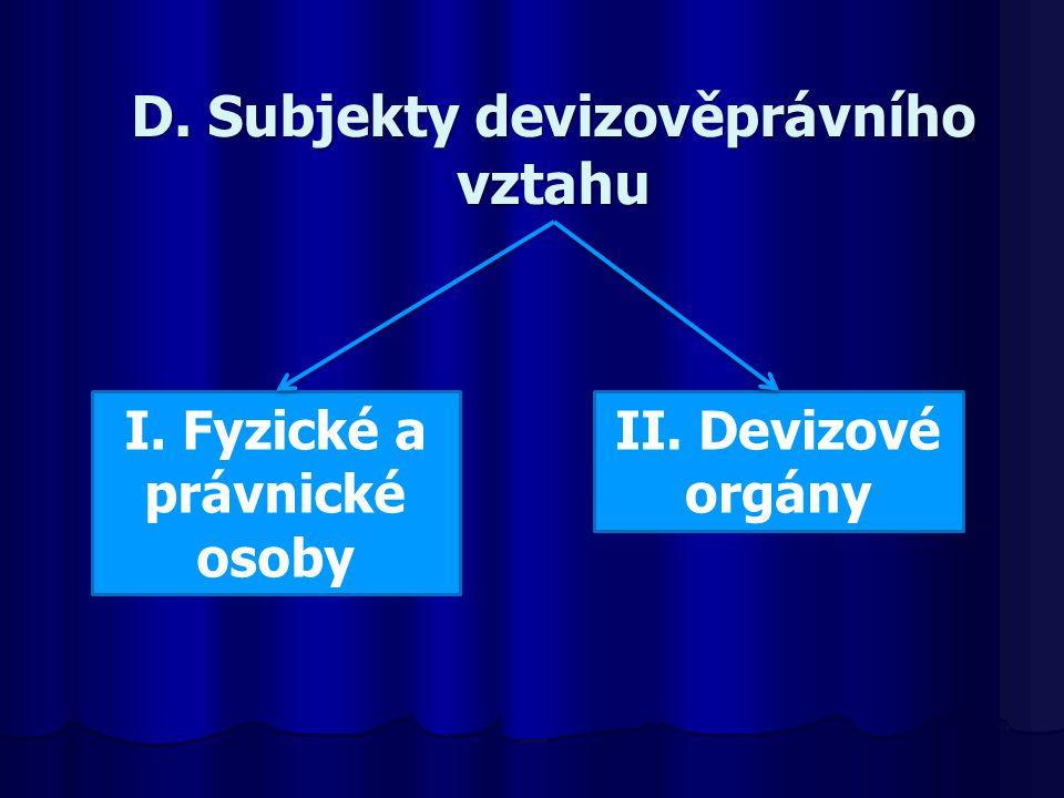D. Subjekty devizověprávního vztahu