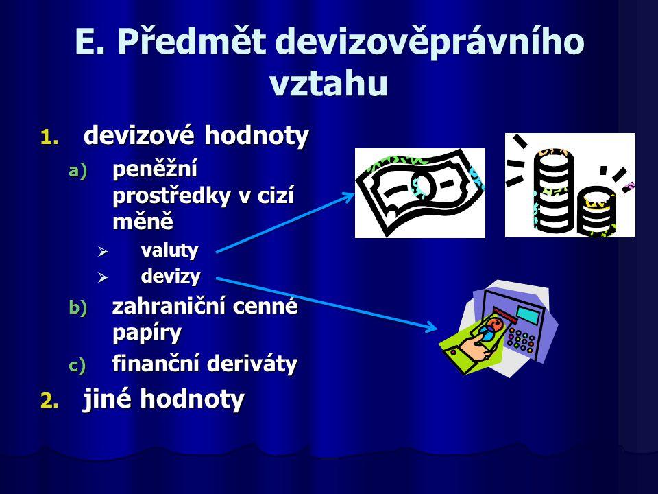 E. Předmět devizověprávního vztahu