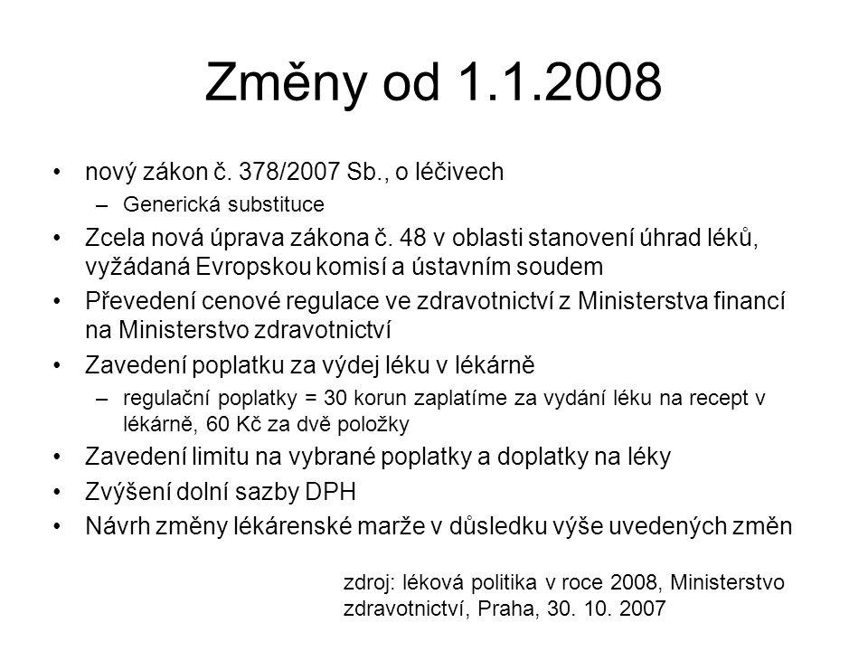 Změny od 1.1.2008 nový zákon č. 378/2007 Sb., o léčivech