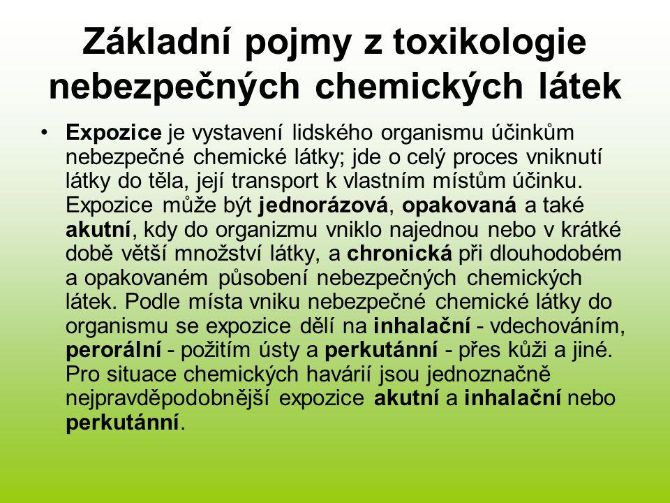 Základní pojmy z toxikologie nebezpečných chemických látek