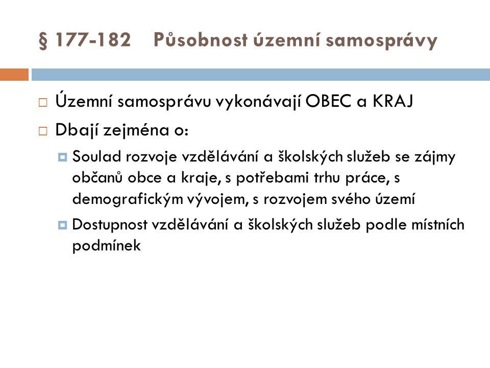 § 177-182 Působnost územní samosprávy