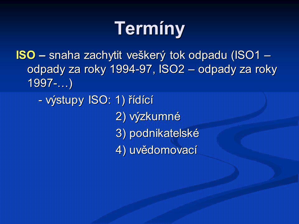 Termíny ISO – snaha zachytit veškerý tok odpadu (ISO1 – odpady za roky 1994-97, ISO2 – odpady za roky 1997-…)