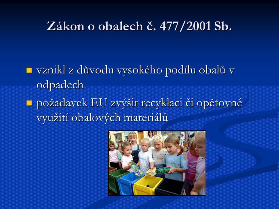 Zákon o obalech č. 477/2001 Sb. vznikl z důvodu vysokého podílu obalů v odpadech.