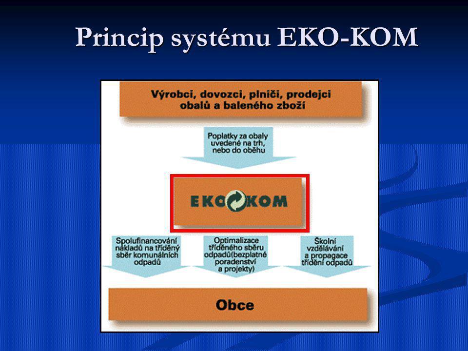 Princip systému EKO-KOM