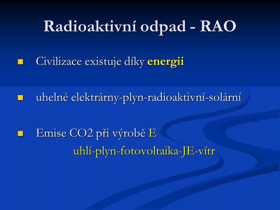 Radioaktivní odpad - RAO