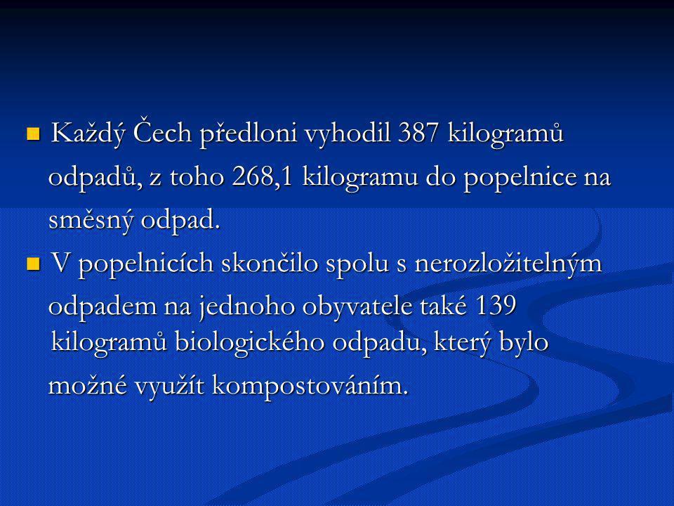 Každý Čech předloni vyhodil 387 kilogramů