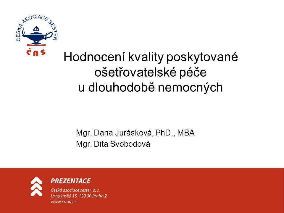 Mgr. Dana Jurásková, PhD., MBA Mgr. Dita Svobodová
