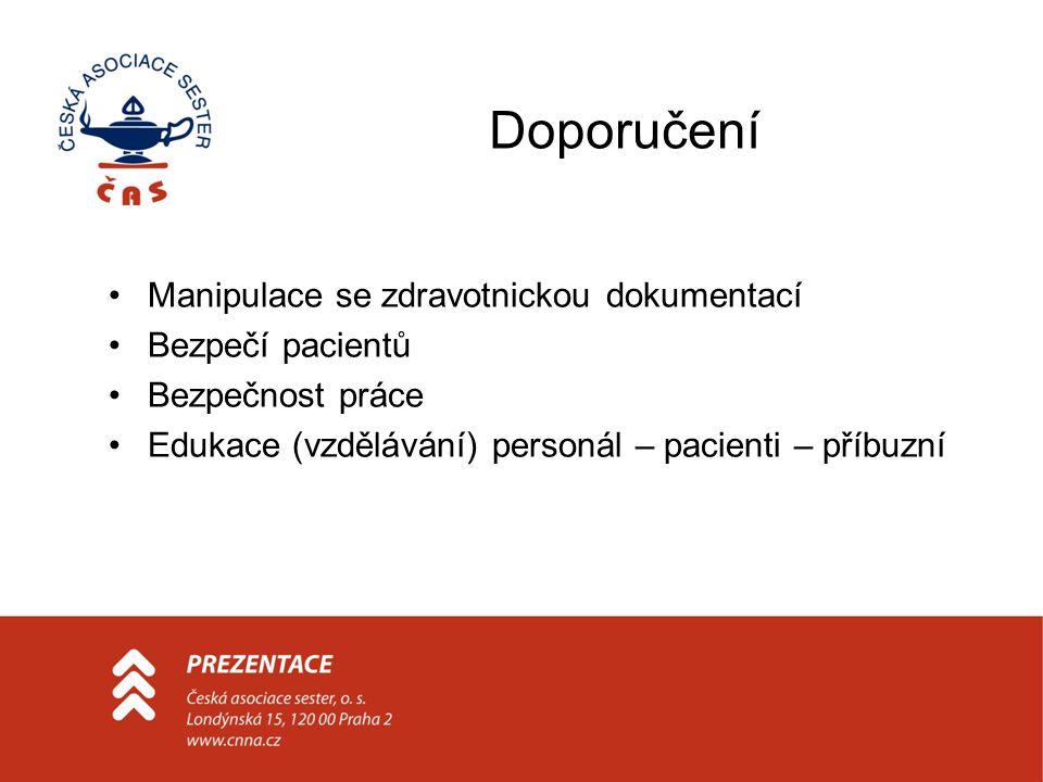 Doporučení Manipulace se zdravotnickou dokumentací Bezpečí pacientů