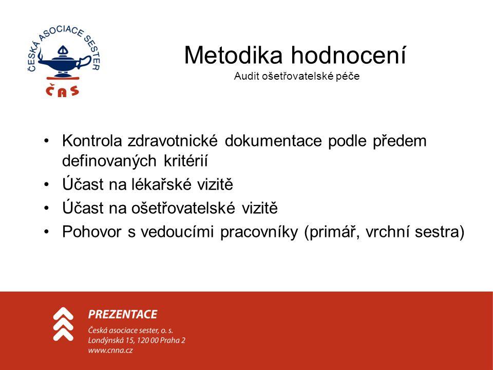 Metodika hodnocení Audit ošetřovatelské péče