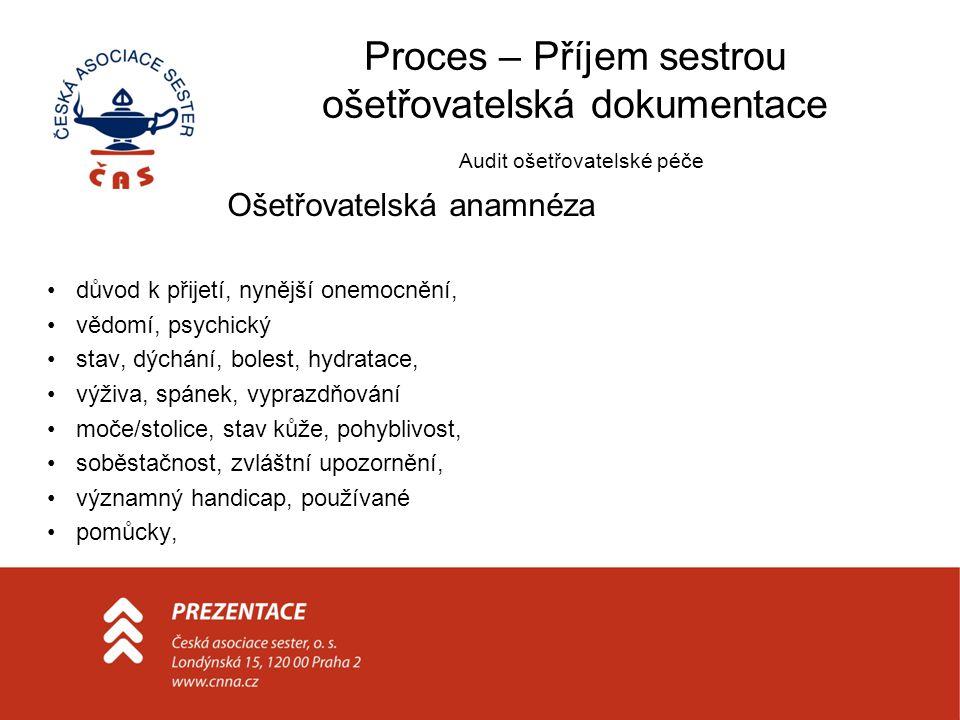 Proces – Příjem sestrou ošetřovatelská dokumentace Audit ošetřovatelské péče
