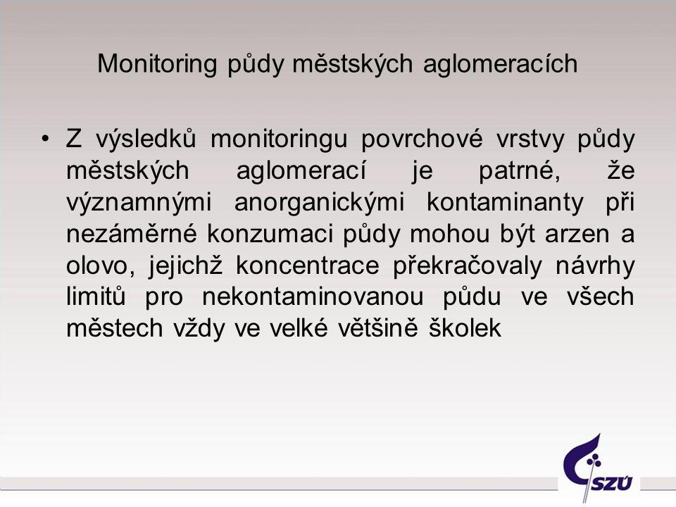 Monitoring půdy městských aglomeracích