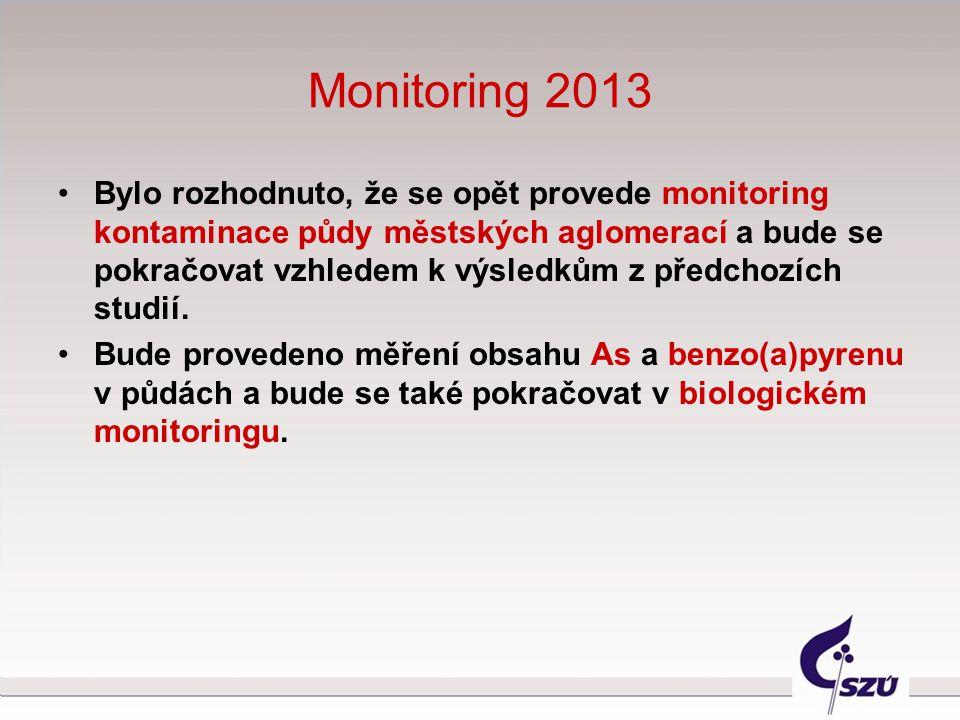 Monitoring 2013