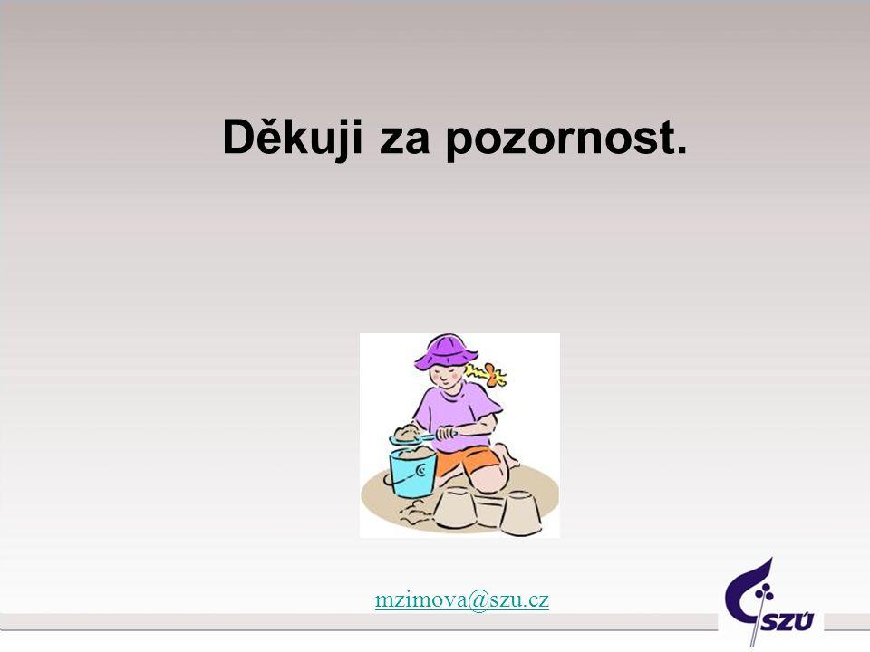 Děkuji za pozornost. mzimova@szu.cz