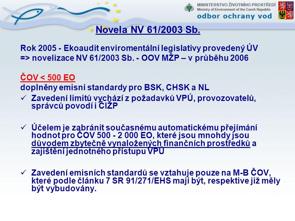 Novela NV 61/2003 Sb. Rok 2005 - Ekoaudit enviromentální legislativy provedený ÚV. => novelizace NV 61/2003 Sb. - OOV MŽP – v průběhu 2006.