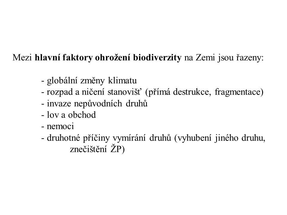 Mezi hlavní faktory ohrožení biodiverzity na Zemi jsou řazeny: