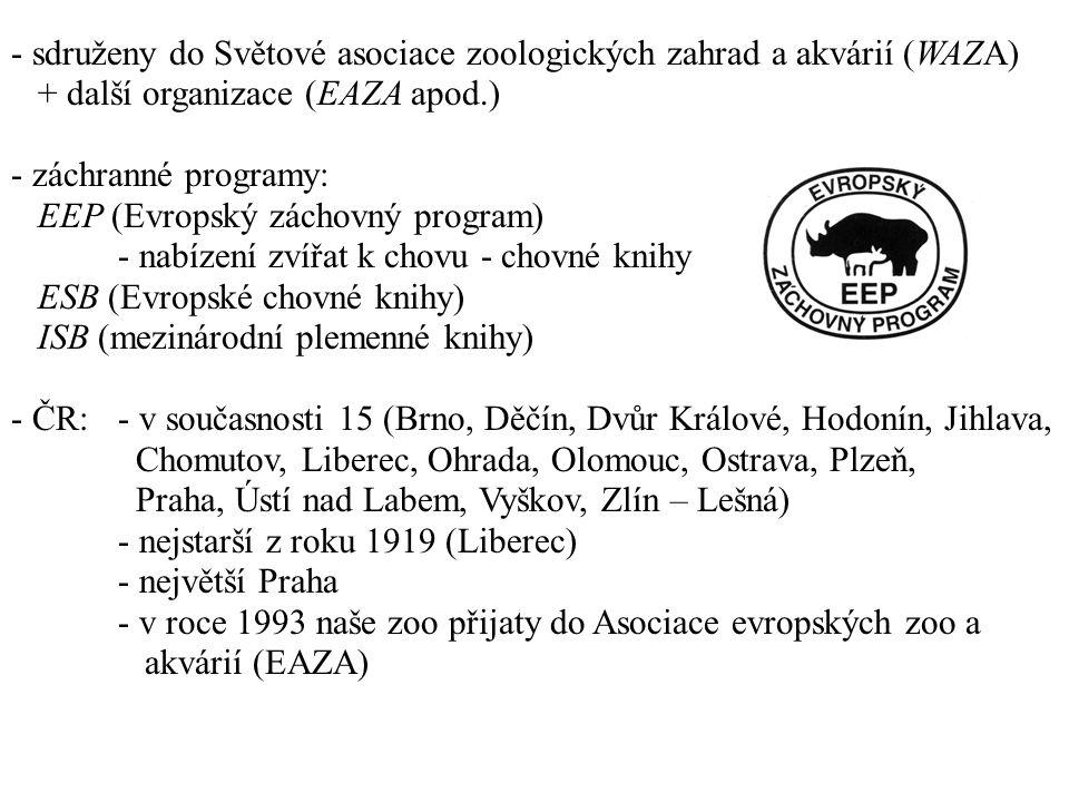 - sdruženy do Světové asociace zoologických zahrad a akvárií (WAZA) + další organizace (EAZA apod.)