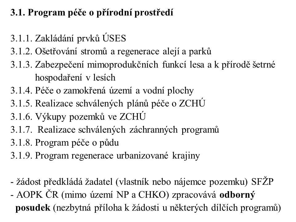 3.1. Program péče o přírodní prostředí 3.1.1. Zakládání prvků ÚSES 3.1.2.