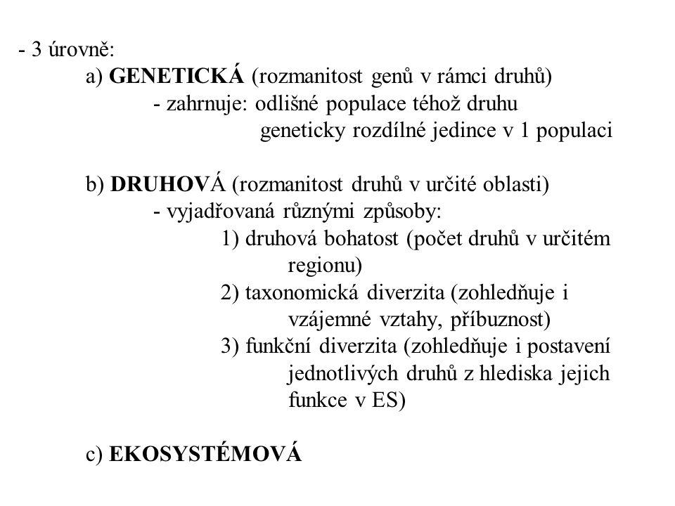 3 úrovně:. a) GENETICKÁ (rozmanitost genů v rámci druhů)