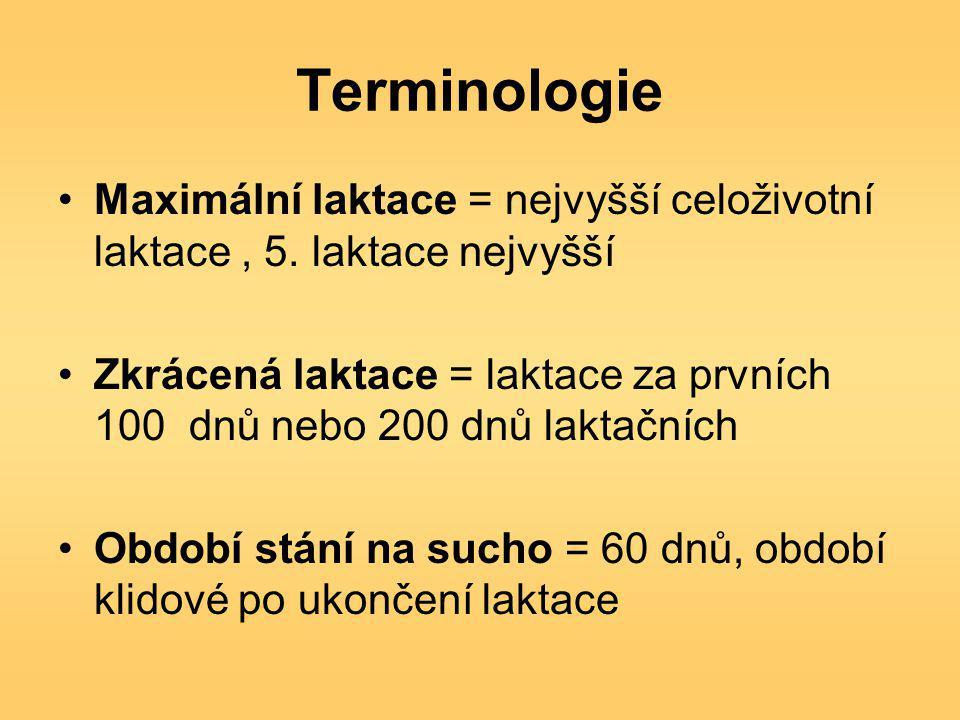 Terminologie Maximální laktace = nejvyšší celoživotní laktace , 5. laktace nejvyšší.
