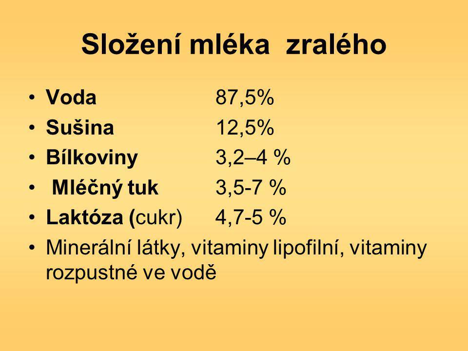 Složení mléka zralého Voda 87,5% Sušina 12,5% Bílkoviny 3,2–4 %