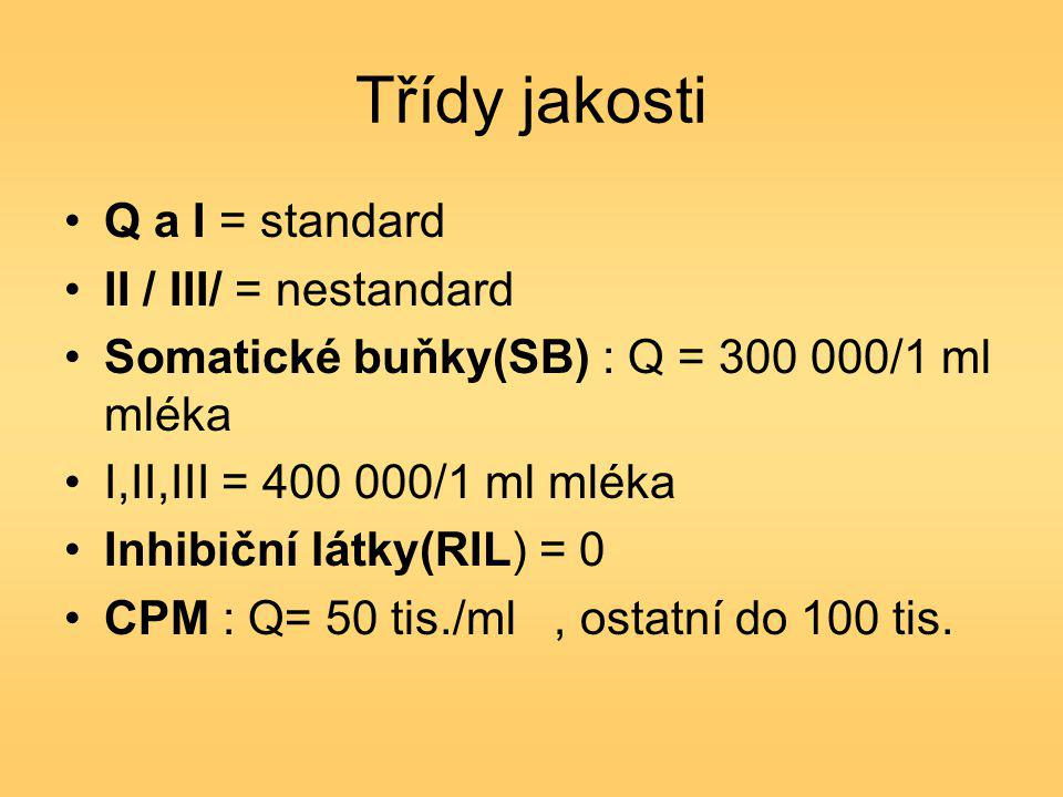 Třídy jakosti Q a I = standard II / III/ = nestandard