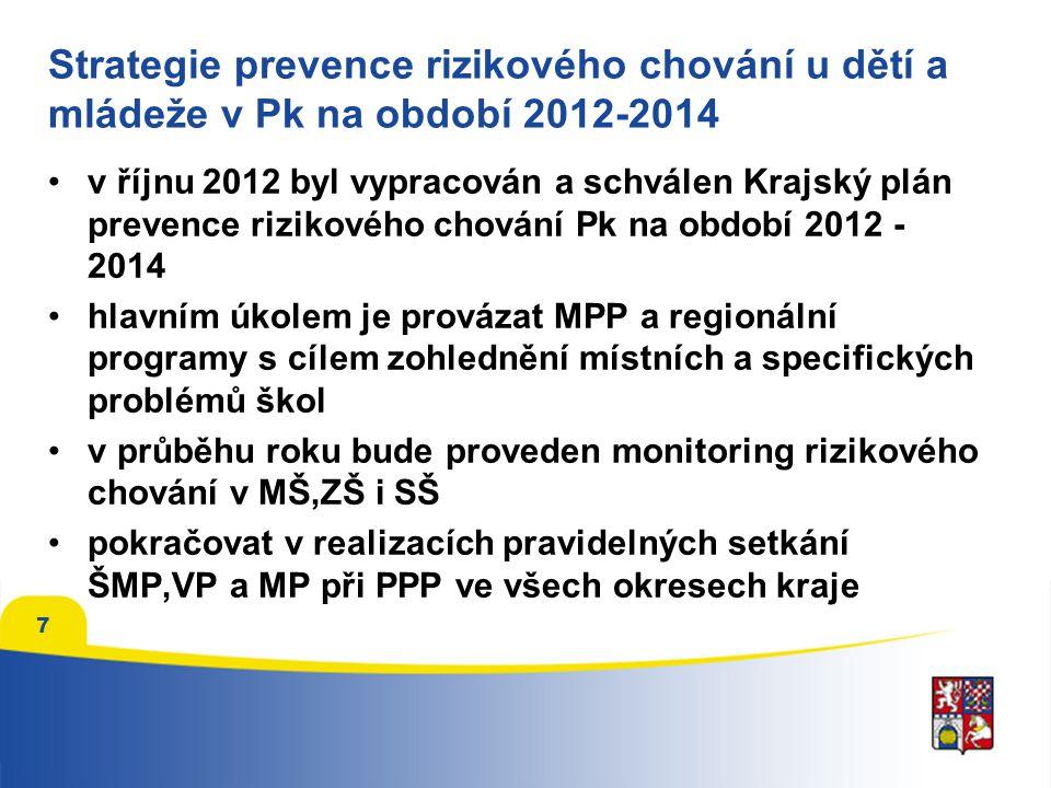 Strategie prevence rizikového chování u dětí a mládeže v Pk na období 2012-2014