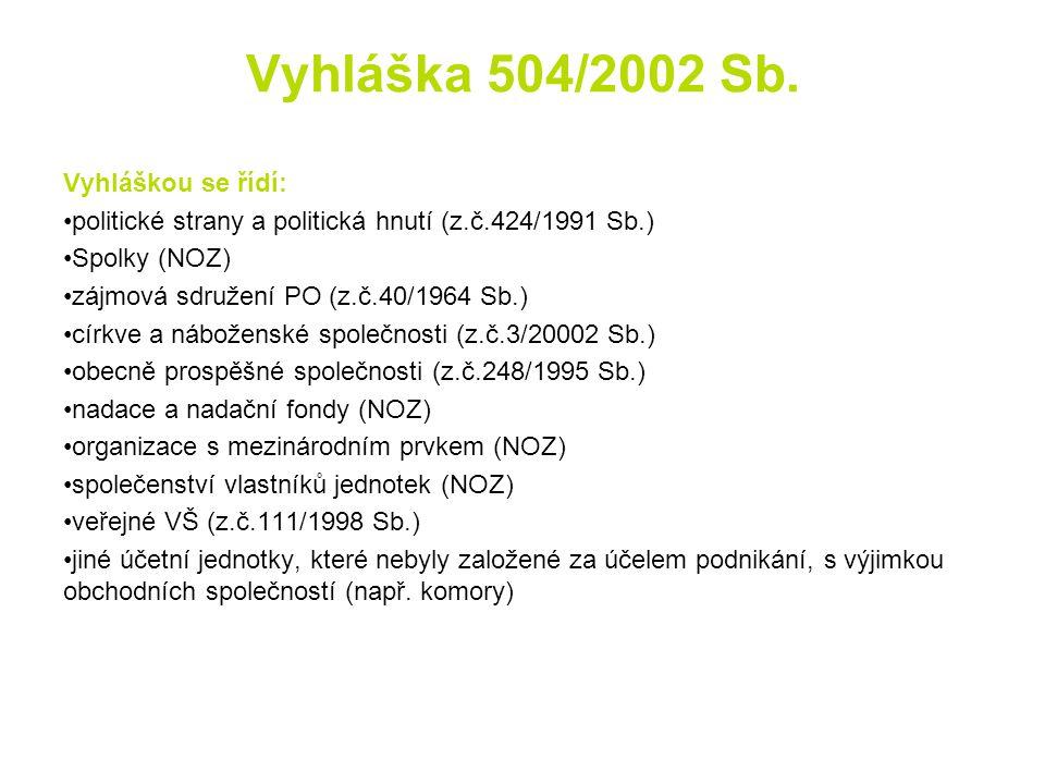 Vyhláška 504/2002 Sb. Vyhláškou se řídí: