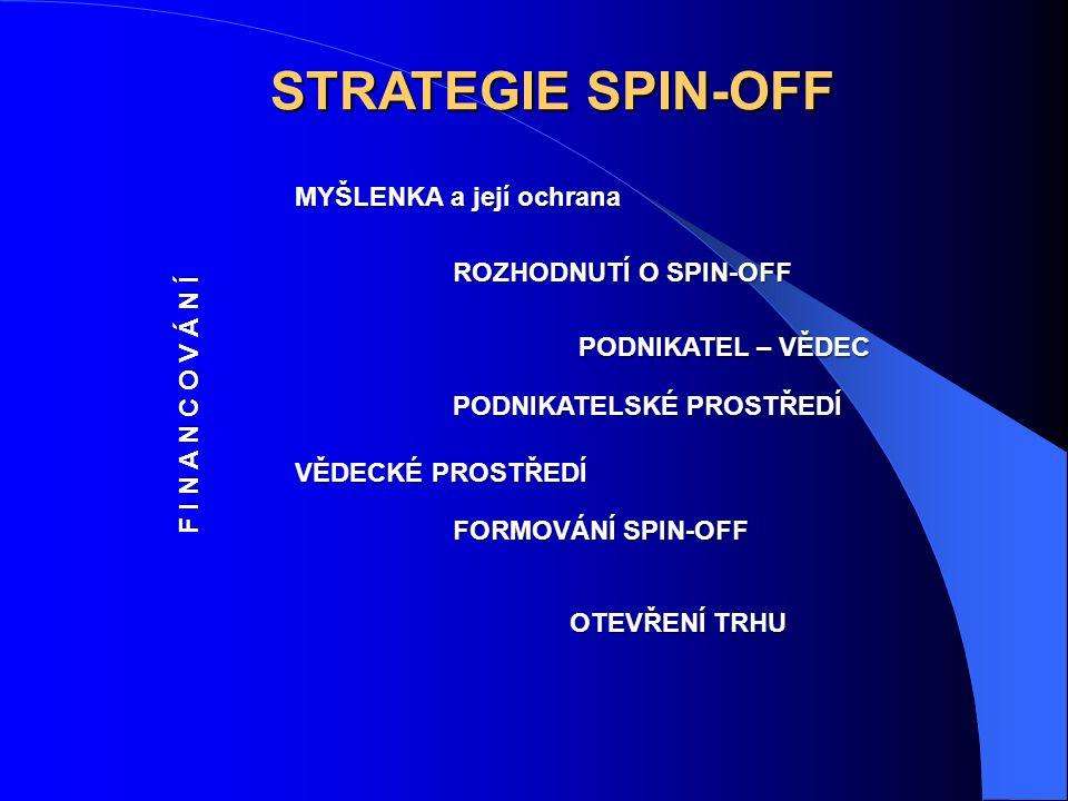 STRATEGIE SPIN-OFF MYŠLENKA a její ochrana ROZHODNUTÍ O SPIN-OFF