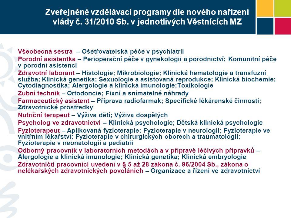 Zveřejněné vzdělávací programy dle nového nařízení vlády č. 31/2010 Sb